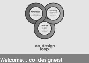 co-design_loop